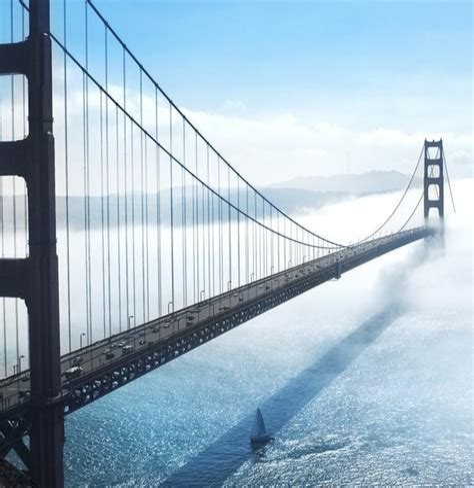 SCF-PHP Online Test