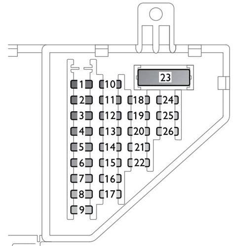 Saab 93 Vector Fuse Box