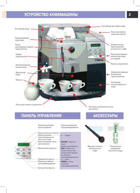 Saeco Royal Cappuccino Service Manual