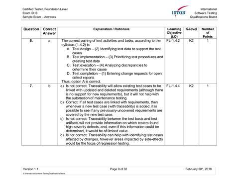 Sample CTFL-MAT Questions