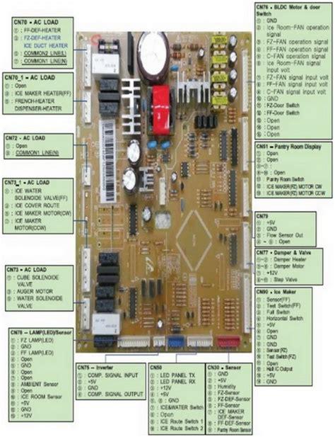 Samsung Rf261beaebc Service Manual Repair Guide