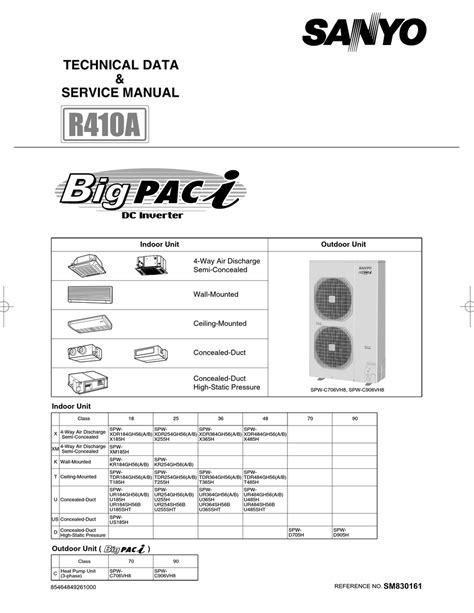 Sanyo Paci Service Manual
