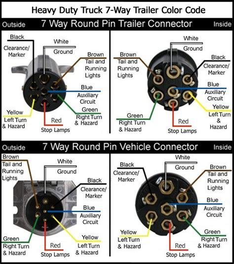 Semi Plug Diagram