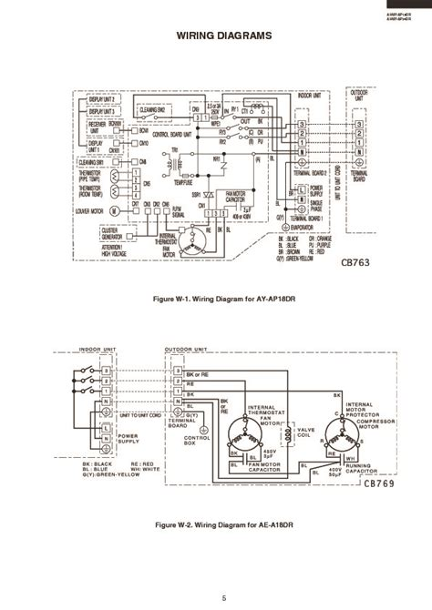 Service Manual Copier Sharp Ar287
