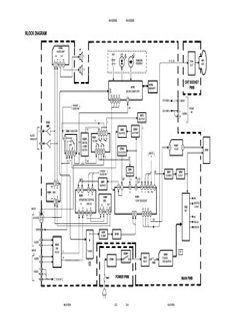 Service Manual Jvc Av N29302 Color Tv