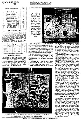 Service Manual Xerox 5028