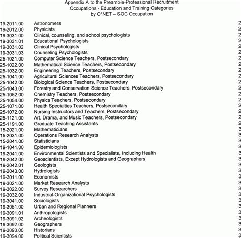 Servsafe Manager 6th Edition Study Guide