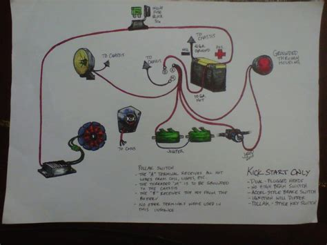 Shovelhead Turn Signal Wiring Diagram