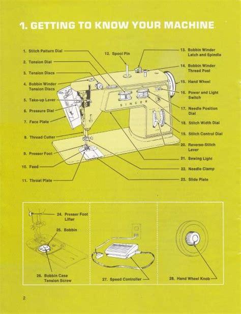 Singer Model 714 Manual