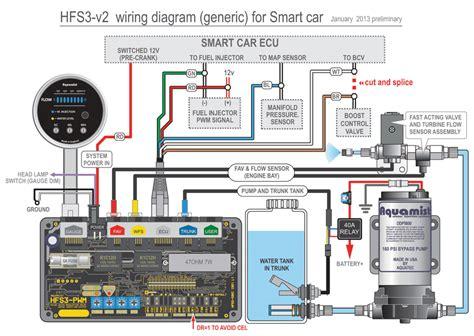 Smart Car Wiring Schematic