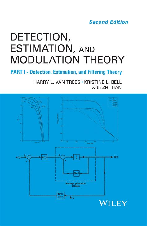 Solution Manual For Estimation Theory