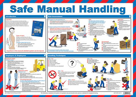 Sop For Manual Handling Recycling