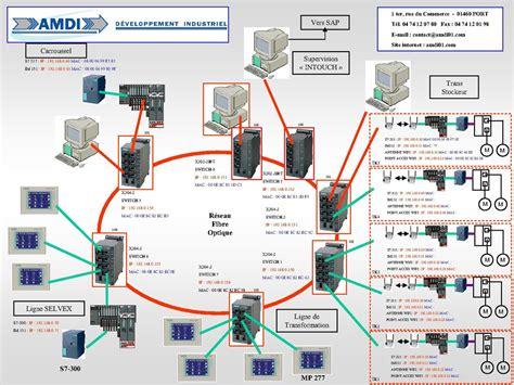 Structure Et Interpretation Des Programmes Informatiques Iia Informatique