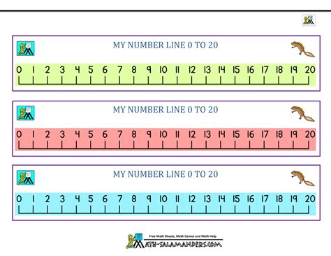 Student Number Lines 20 To 20