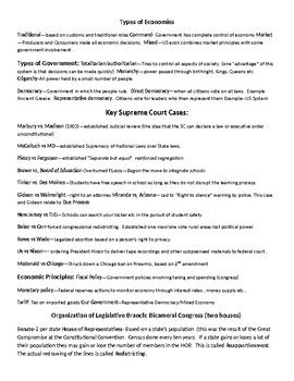 Study Guide For Government Hsa