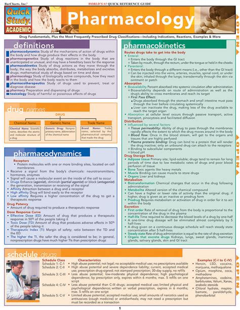 Study Guide For Pharmacology Classifications Nursing