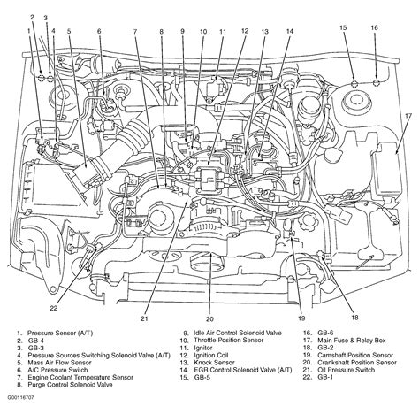 subaru forester engine schematic : owner manually operated pdb  karbuicowealth.duckdns.org  karbuicowealth.duckdns.org