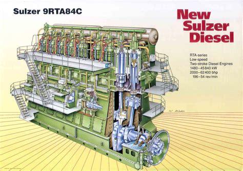 Sulzer Marine Engines Manual