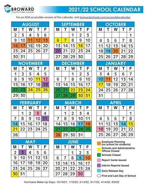 Summer Camp Guide 2013 For Broward County