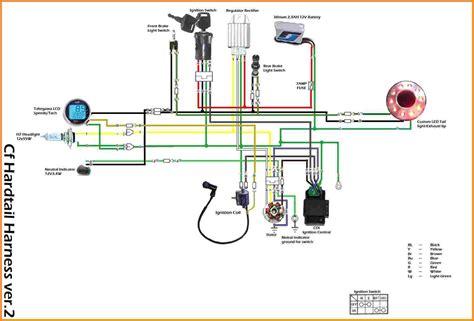 Suzuki 110cc Atv Wiring Diagram