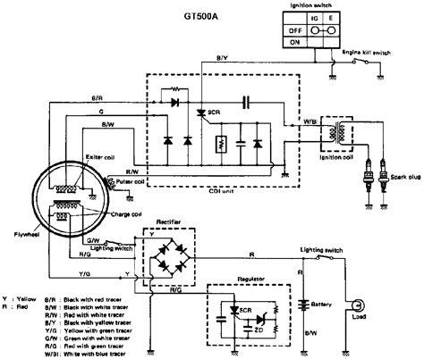 Suzuki Lt 160 Wiring Schematics