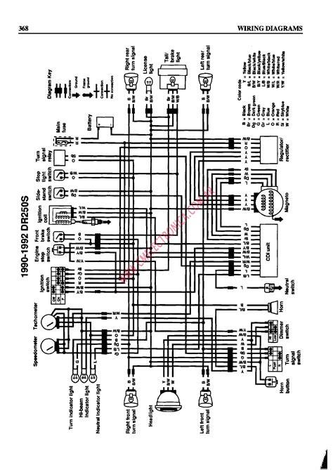 Suzuki Ts 125 X Wiring Diagram