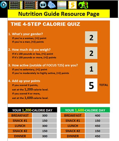 T25 Food Guide