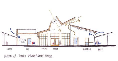 Techniques And Architecture