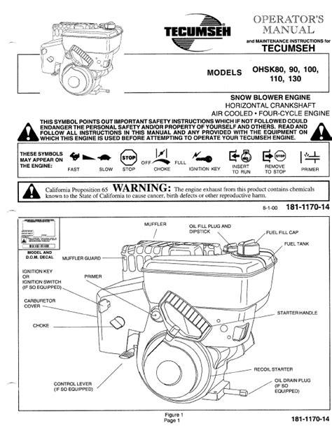 Tecumseh Small Engine Manual