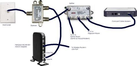Telephone Ethernet Hook Up Diagram