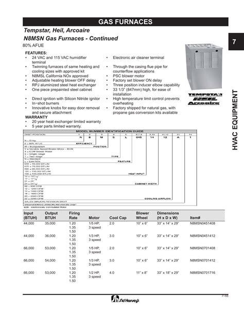 Tempstar Gas Furnace Manual