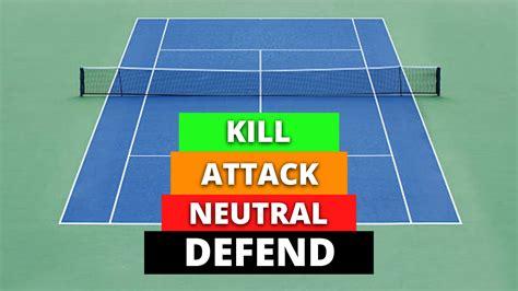 Tennis Tactics Of Success S