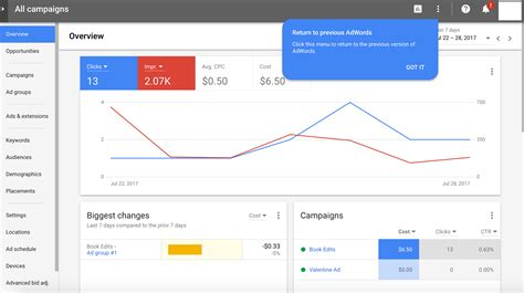 The Up and Running With Google AdWords