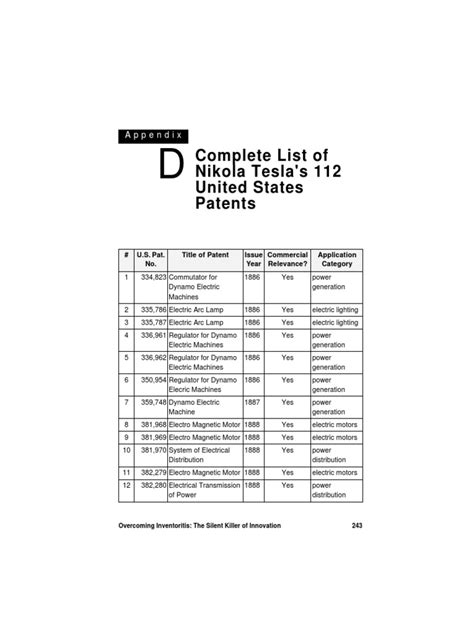 The Complete U S Patents Of Nikola Tesla English Edition
