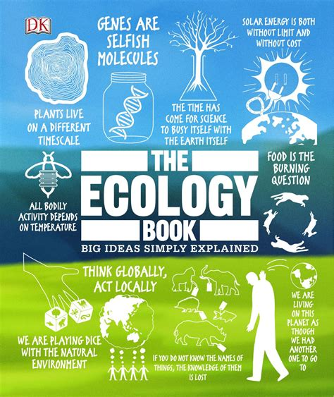 The Ecology Book Big Ideas