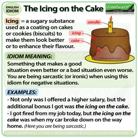 The Icing On The Cake English Edition