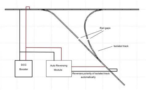 Three Diagram For Wiring Atlas Model Railroad Power Packs