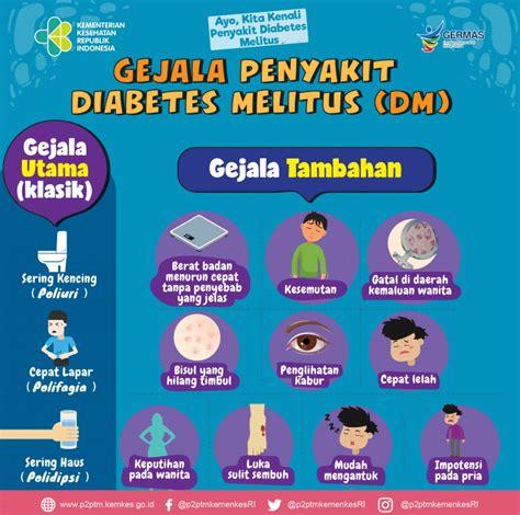 Tips Mengobati Luka Pada Diabetes Basah
