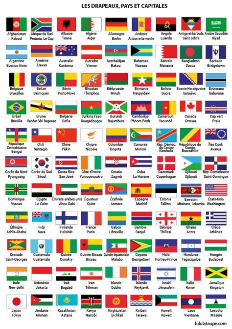 Tous Les Pays Capitales Et Drapeaux Du Monde