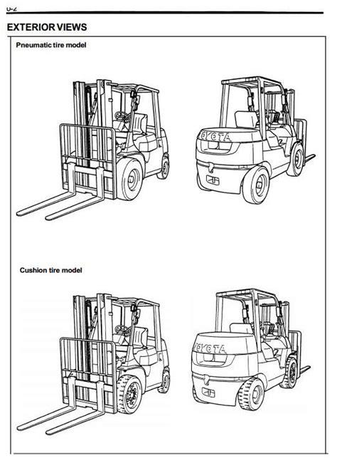 Toyota Forklift 7fgu18 Manual