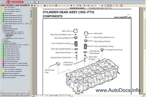 Toyota Land Cruiser 120 Prado Manual