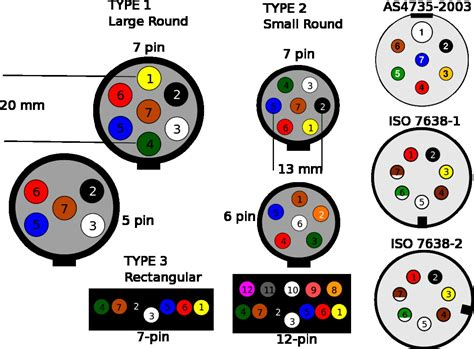 Trailer Hitch Wiring Diagram For Ford