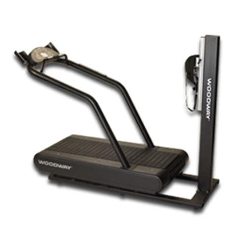 Trotter Treadmill By Cybex Manual