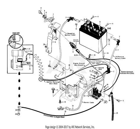 Troy Bilt Horse Tiller Wiring Diagram