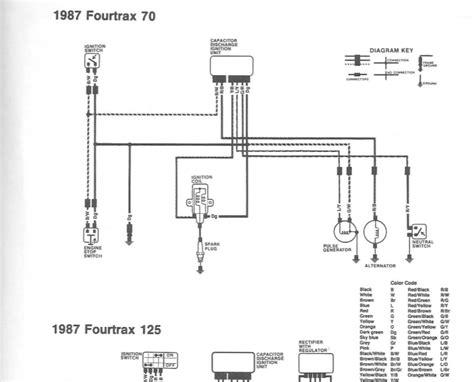 Trx70 Wiring Diagram