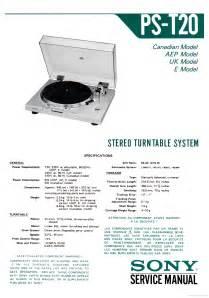 Turntable Manual