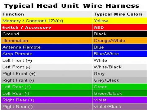 Typical Car Radio Speaker Wiring