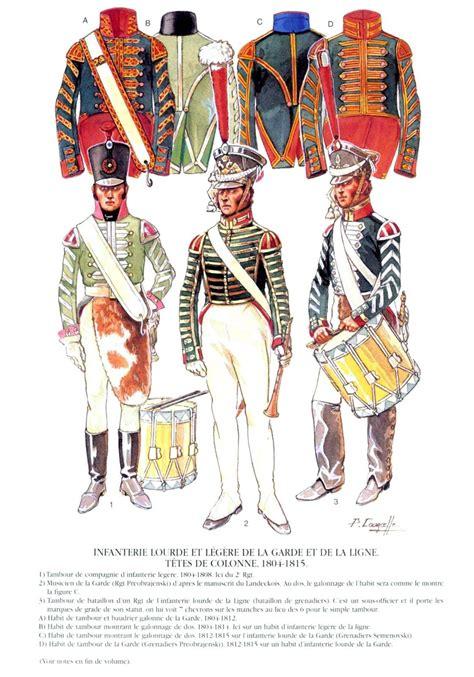 Uniformes De Las Guerras Napoleonicas