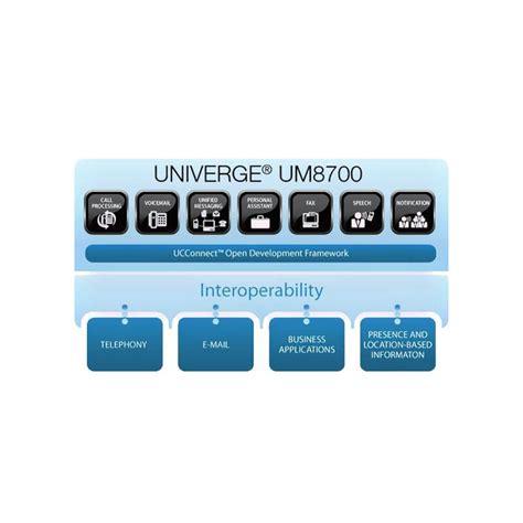 Univerge 8700 Phone Manual