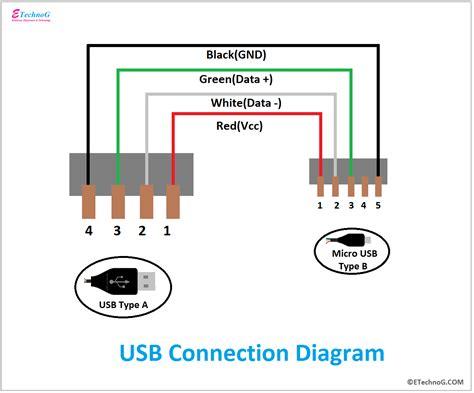 Usb Wiring Diagrams